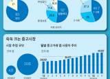 BTS도 헌 옷 사 입어…코로나 불황 속 쑥쑥 큰 중고시장