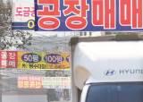 팬데믹 '불황 거미줄'에 숨막혀…공장 경매 물건 쏟아진다