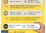 """""""강남 빌딩 1000만원어치 살게요"""" 주식처럼 부동산 투자"""