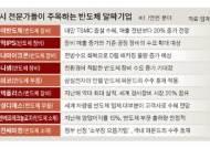 한미반도체·해성디에스·동진쎄미켐 등 '소부장' 알짜기업 주목