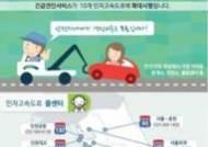 """무료 긴급견인 확대, 10개 민자고속도로 확대 시행 """"서비스 이용 방법은?"""""""