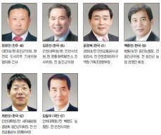 [옹진군수 선거 누가뛰나] 맹주 없는 무주공산… 한국당서만 4명 출격 '공천 경쟁' 사활