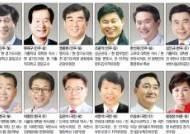 [부천시장 선거] 김만수 시장 불출마로 '무주공산'… 여야 지역 정치인들 대거 도전
