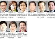 [고양시장 선거] 최성, 3선 출마여부 관심… 야당, 지역 정치인들 자천타천 거론