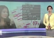 """'뉴스9' 측 """"코리아나 호텔 방용훈 사장, 故 장자연 성접대 의혹 식사자리 마련"""""""