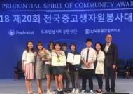 안양 만안청소년수련관 재능기획단, 행안부장관상 수상