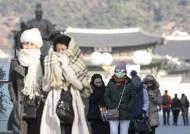 [오늘 날씨] 전국 맑은 가운데 강풍 불며 추위 기승… 수원 -7∼2도 인천 -5∼1도