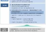 결핵 고위험국 외국인 장기체류 비자 신청 시 건강진단서 제출 의무