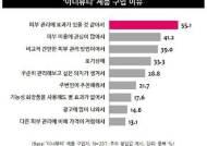 """먹는 화장품 '이너뷰티', 소비자 10명 중 4명 """"부작용 염려"""""""