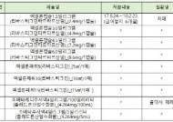 '리베이트' 노바티스 '엑셀론' 등 9개 품목 8월부터 급여정지
