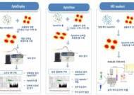 바이오이즈, 바이오마커 발굴 자동화 기술 특허 출원