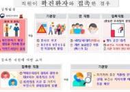 건보공단, '코로나19 상황별 대응방안 시나리오' 배부