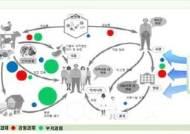 국립보건연구원, '원헬스 항생제 내성균 다부처 공동대응사업' 연보 창간