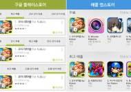 '모두의마블', 구글·애플 최고매출 부문 석권