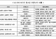 LG CEO들이 청소년들에게 추천하는 책 12選