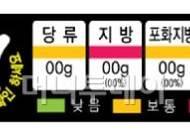 """`신호등 표시제` 본격 시행‥""""업체 자율 표기"""""""