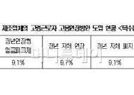 """제조업체 57% """"고령근로자 고용연장 시행중"""""""