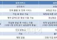 롯데닷컴 상조보험 비교 서비스