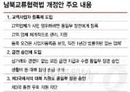 정부 '남북교류협력법' 개정 재추진