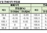 한국감정원, 실거래 반영한 주택가격 통계 첫선