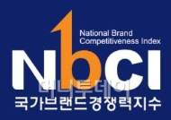 한국타이어, '국가브랜드경쟁력지수' 5년 연속 1위