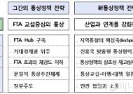 '新 통상 로드맵' 거대경제권→신흥국 맞춤형