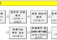 서울시, 기존주택 전세임대 1000가구 추가공급