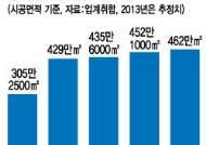 강마루, 바닥재 시장서 '나홀로 성장'