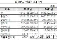 범 LG家 희성그룹, LIG손보 인수전 참여 검토