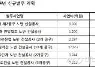 철도공단, 올해 5.6조 신규 철도건설공사 발주