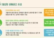 """창호 리모델링하면 공사비 대출이자 지원"""""""