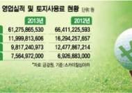 인천공항 골프장 토지임대 1475억 챙겨‥한국공항은 얼마?