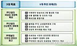 중소PP 채널 의무 할당제 도입 추진