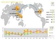 방문취업 중국 동포 재유입…'국제순이동자' 역대 최다