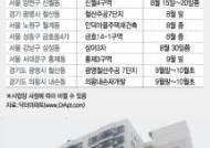 사업장당 수천억대 재개발·재건축 '수주戰' 본격화
