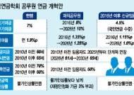 """""""공무원연금, 퇴직수당 늘리면 실제 삭감은 15~17%"""""""