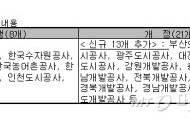 광역시·도 지방공사도 '토지보상 업무' 허용