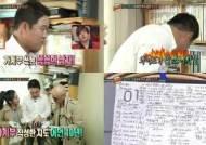 """'공황장애' 김구라 10년째 가계부 작성…""""아내가 안 써서"""""""