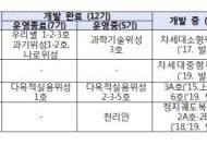 韓형발사체 7t엔진 테스트…올해 '우주개발 로드맵' 확정