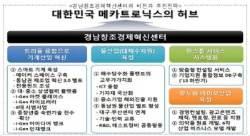 경남센터에 내려진 특명…'中에 뺏긴 제조업패권 탈환'