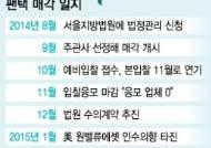 '청산위기' 팬택 기사회생…국내 2, 미국 1 인수의향서 제출(종합)