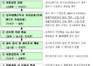 서울시, 건축물 사용승인 현장조사 투명성 강화