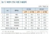 北, 대중 무연탄 수출 감소… 北-中 무역 전체 교역액 ↓