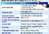 복수 사업주 공동 근로복지기금 가능해진다(종합2)
