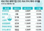 김창범 한화케미칼 사장, 석화 CEO 중 자사주 투자수익률 37%로 '1위'