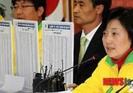 청와대 출입공개하는 박영선위원장