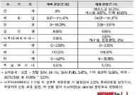 美 무역위원회, 한국산 유정용 강관 반덤핑 확정…국내업계 피해 우려