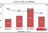 DLS 발행 위축…유가 등 기초자산 가격 하락 여파
