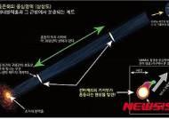 천문연, 블랙홀 근방 전파제트 위치 유동성 확인
