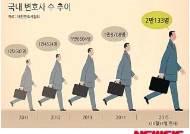 [변호사 2만명 시대①]공급 과잉에 경쟁 심화